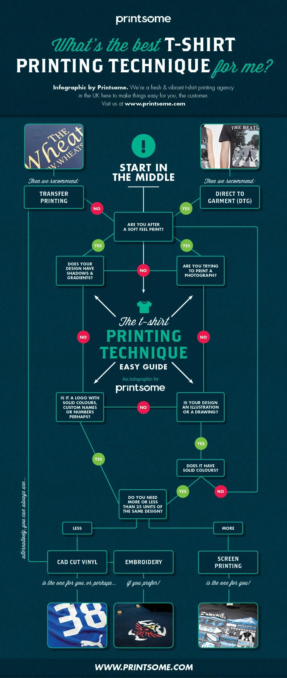 t-shirt printing techniques